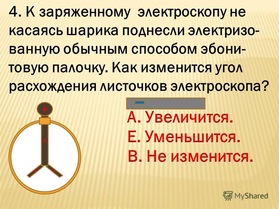 3. Определите, какое действие окажет наэлектризованная палочка на заряженный шарик в случае, указанном на рисунке. + -