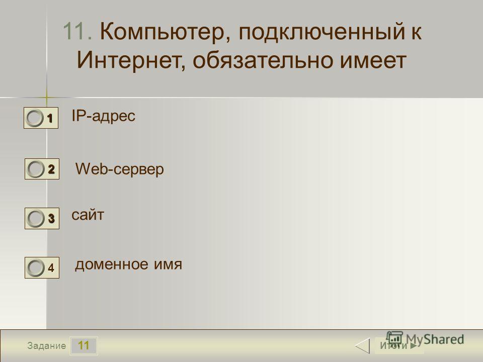 11 Задание 11. Компьютер, подключенный к Интернет, обязательно имеет IP-адрес Web-сервер сайт Итоги 1 1 2 0 3 0 доменное имя 4 0