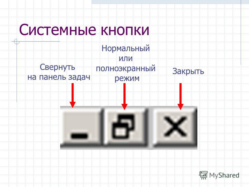 Системные кнопки Свернуть на панель задач Нормальный или полноэкранный режим Закрыть