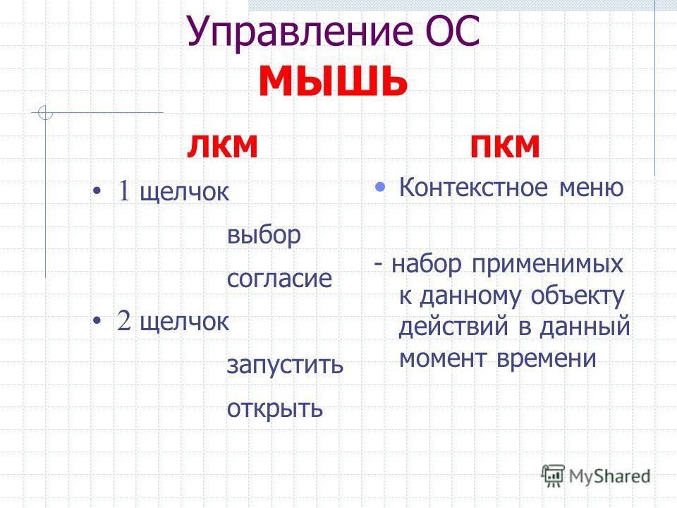 Управление ОС МЫШЬ ПКМ Контекстное меню - набор применимых к данному объекту действий в данный момент времени ЛКМ 1 щелчок выбор согласие 2 щелчок запустить открыть