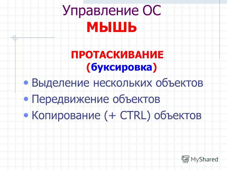 Управление ОС МЫШЬ ПРОТАСКИВАНИЕ (буксировка) Выделение нескольких объектов Передвижение объектов Копирование (+ CTRL) объектов