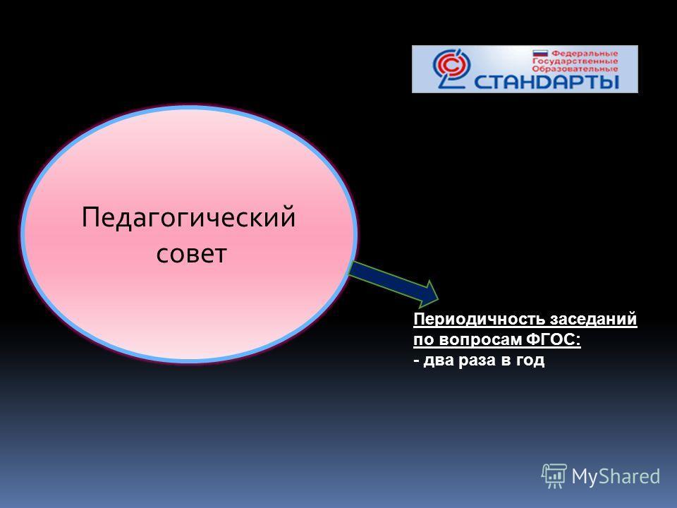 Педагогический совет Периодичность заседаний по вопросам ФГОС: - два раза в год