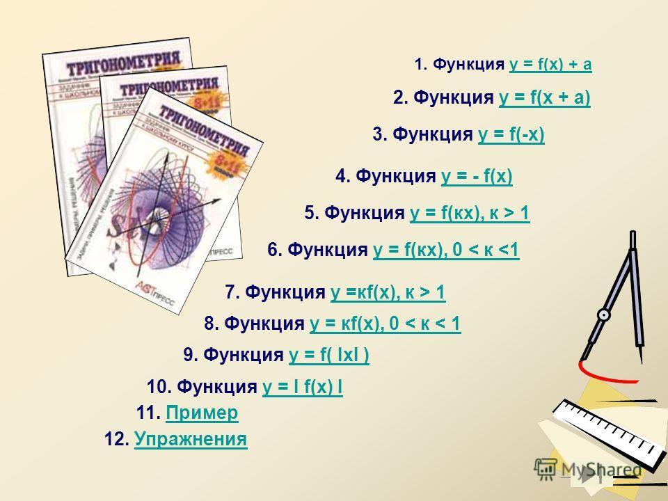 1. Функция у = f(х) + а 2. Функция у = f(х + а)у = f(х + а) 3. Функция у = f(-х)у = f(-х) 4. Функция у = - f(х)у = - f(х) 5. Функция у = f(кх), к > 1у = f(кх), к > 1 6. Функция у = f(кх), 0 < к  1 8. Функция у = кf(х), 0 < к < 1у = кf(х), 0 < к < 1 9