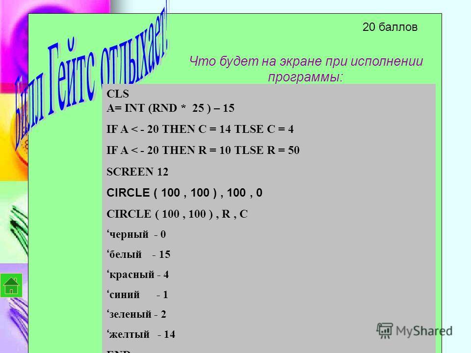10 баллов «ШИФР ЦЕЗАРЯ». Этот шрифт реализует следующее преобразование текста: Каждая буква исходного текста заменяется третьей после неё буквой в алфавите, который считается записанным по кругу. Расшифруйте слово НУМТХСЁУГЧМВ, записанное с помощью э