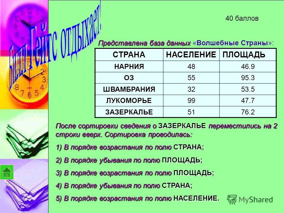 Капуста - 1 кг; Булочка ванильная; Картофель - 5 кг; Молоко - 1 литр; Колбаса - 0,5 кг; Сыр- 0,3 кг; Мясо -0,8 кг Составить алгоритм покупки продуктов: