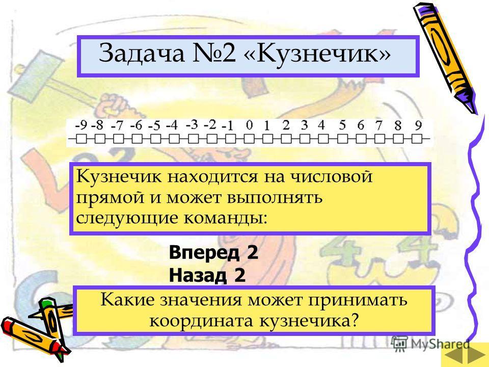 Задача 2 «Кузнечик» Вперед 2 Назад 2 Кузнечик находится на числовой прямой и может выполнять следующие команды: Какие значения может принимать координата кузнечика?