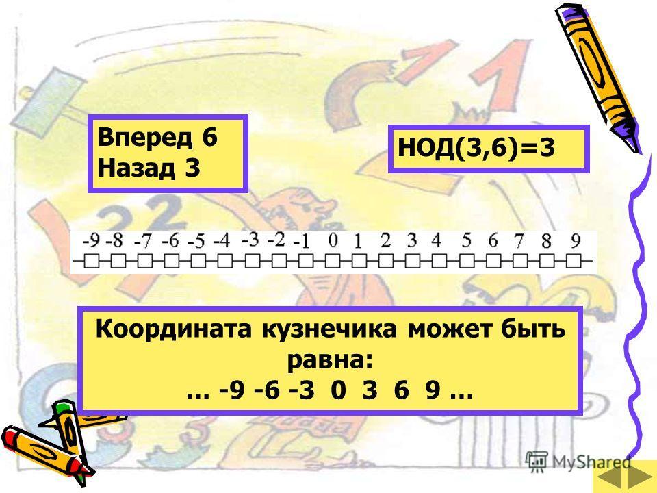 Координата кузнечика может быть равна: … -9 -6 -3 0 3 6 9 … Вперед 6 Назад 3 НОД(3,6)=3