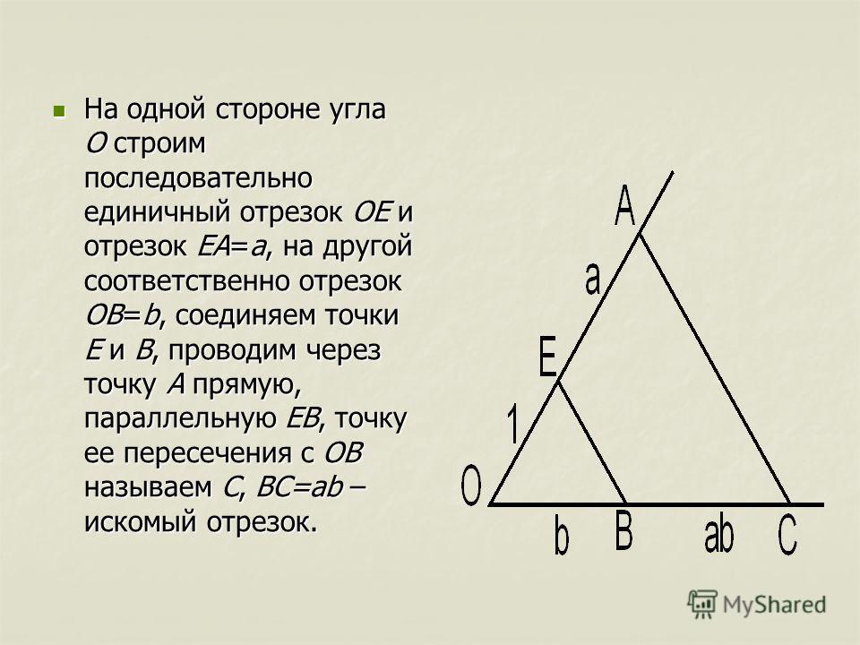 На одной стороне угла O строим последовательно единичный отрезок OE и отрезок EA=a, на другой соответственно отрезок OB=b, соединяем точки E и B, проводим через точку A прямую, параллельную EB, точку ее пересечения с OB называем C, BC=ab – искомый от