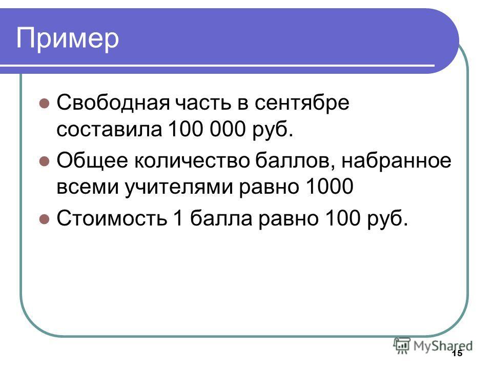 15 Пример Свободная часть в сентябре составила 100 000 руб. Общее количество баллов, набранное всеми учителями равно 1000 Стоимость 1 балла равно 100 руб.