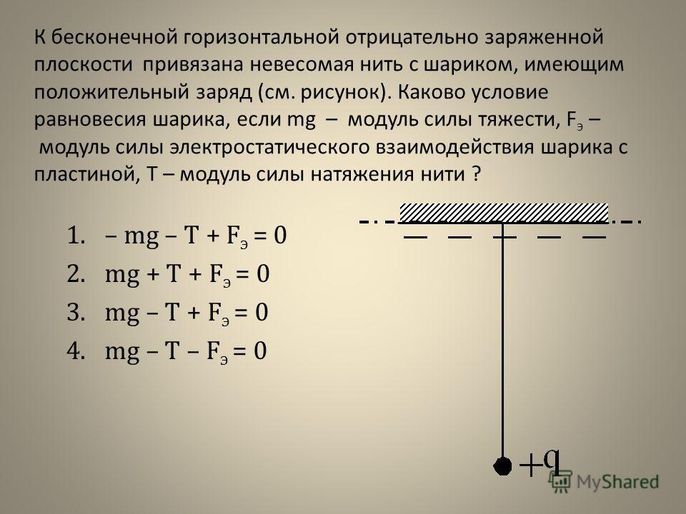К бесконечной горизонтальной отрицательно заряженной плоскости привязана невесомая нить с шариком, имеющим положительный заряд (см. рисунок). Каково условие равновесия шарика, если mg – модуль силы тяжести, F э – модуль силы электростатического взаим