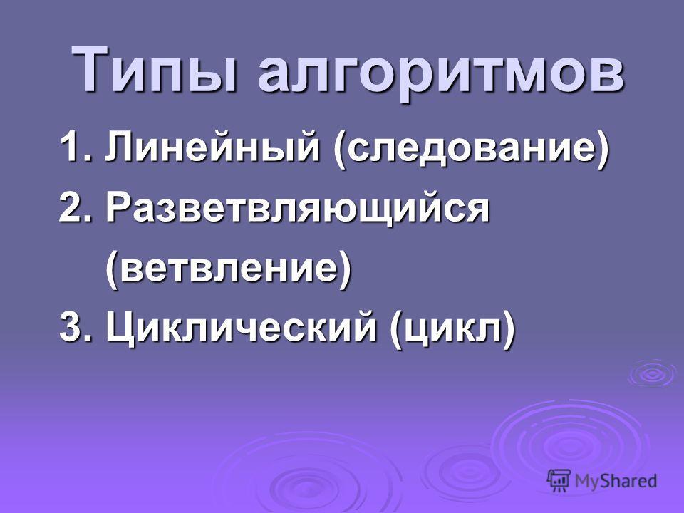 Типы алгоритмов 1. Линейный (следование) 2. Разветвляющийся (ветвление) 3. Циклический (цикл)