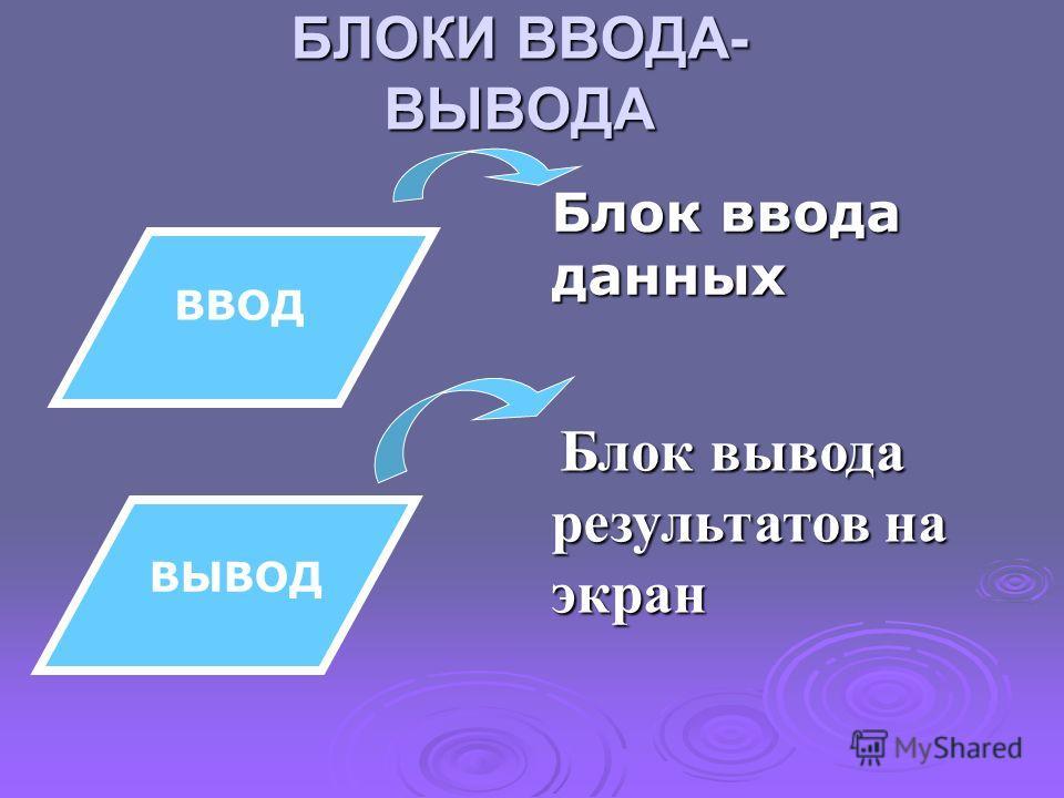 БЛОКИ ВВОДА- ВЫВОДА Блок ввода данных ВВОД ВЫВОД Б ББ Блок вывода результатов на экран