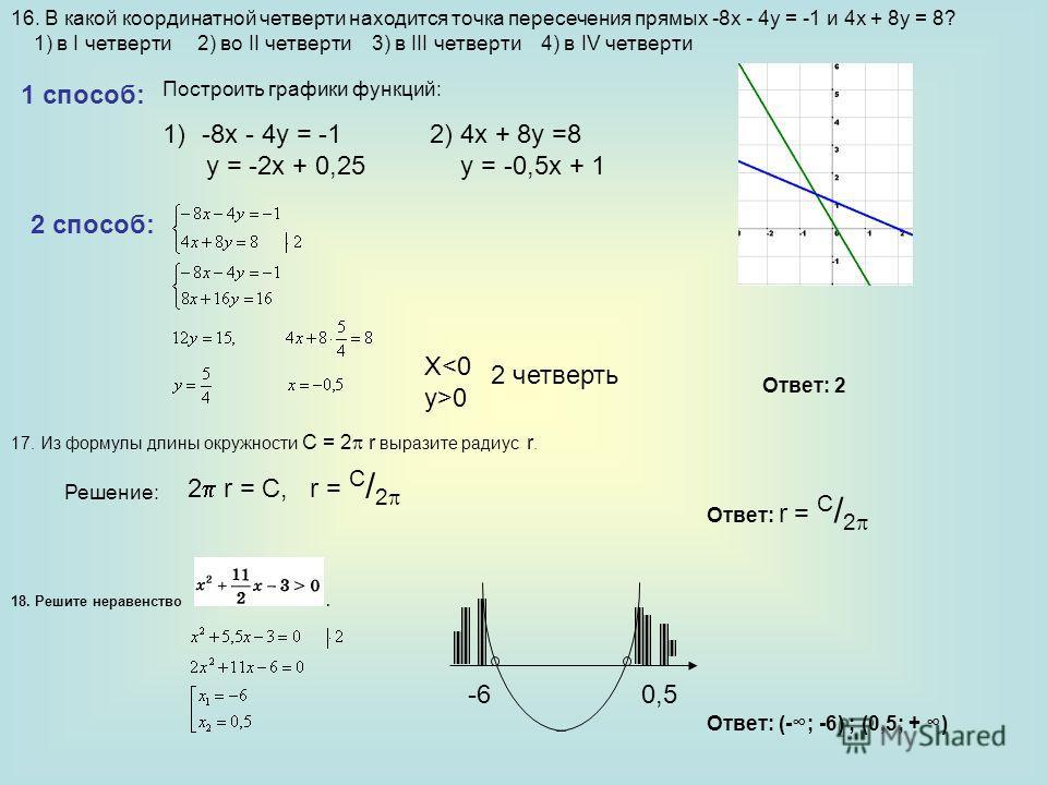16. В какой координатной четверти находится точка пересечения прямых -8х - 4у = -1 и 4х + 8у = 8? 1) в I четверти 2) во II четверти 3) в III четверти 4) в IV четверти 1 способ: Построить графики функций: 1)-8х - 4у = -1 2) 4х + 8у =8 у = -2х + 0,25 у