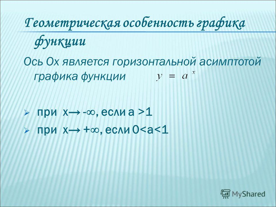 Геометрическая особенность графика функции Ось Ох является горизонтальной асимптотой графика функции при х -, если а >1 при х +, если 0