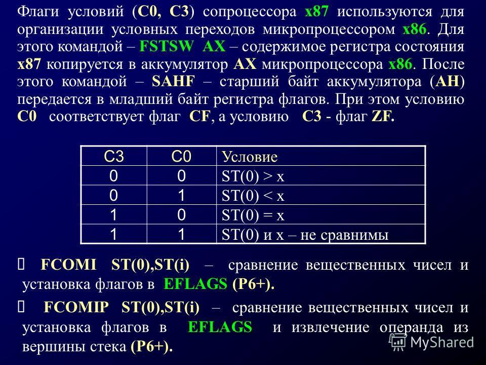 FCOMI ST(0),ST(i) – сравнение вещественных чисел и установка флагов в EFLAGS (P6+). FCOMIР ST(0),ST(i) – сравнение вещественных чисел и установка флагов в EFLAGS и извлечение операнда из вершины стека (P6+). Флаги условий (С0, С3) сопроцессора х87 ис