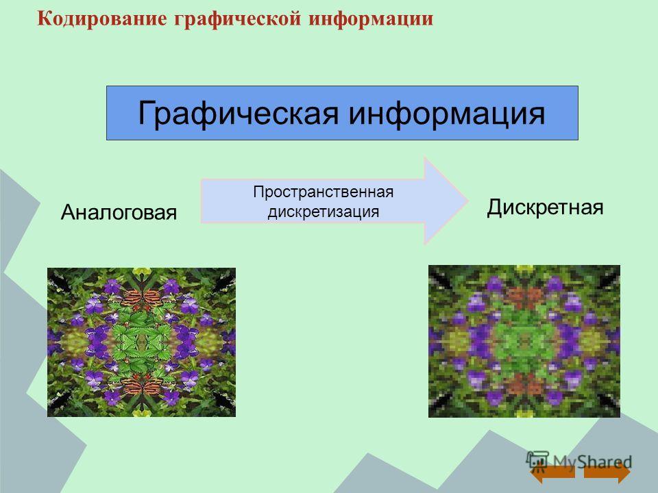 Кодирование графической информации Аналоговая Дискретная Пространственная дискретизация Графическая информация