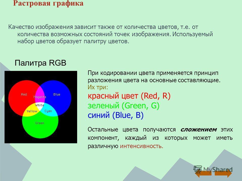 Растровая графика Качество изображения зависит также от количества цветов, т.е. от количества возможных состояний точек изображения. Используемый набор цветов образует палитру цветов. При кодировании цвета применяется принцип разложения цвета на осно