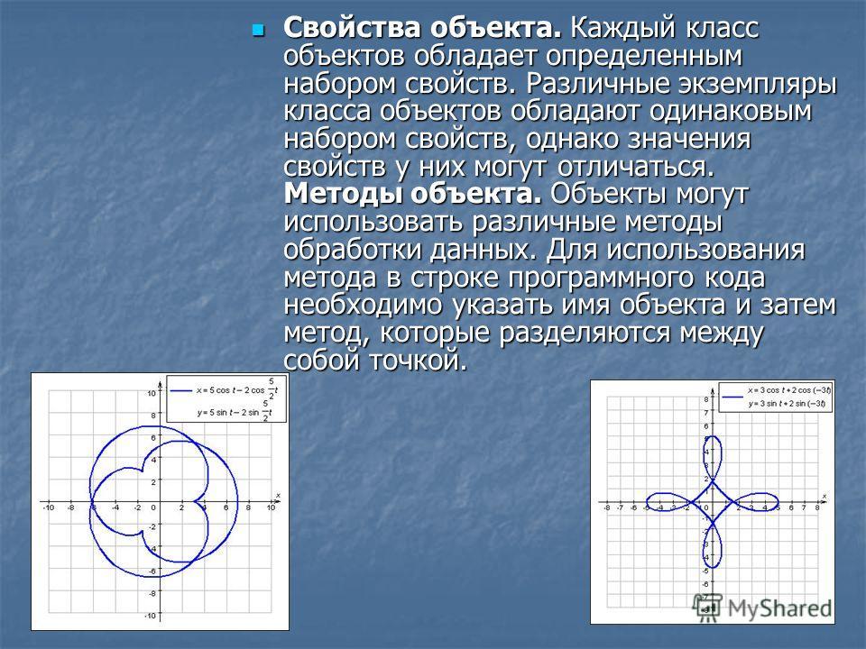 Свойства объекта. Каждый класс объектов обладает определенным набором свойств. Различные экземпляры класса объектов обладают одинаковым набором свойств, однако значения свойств у них могут отличаться. Методы объекта. Объекты могут использовать различ