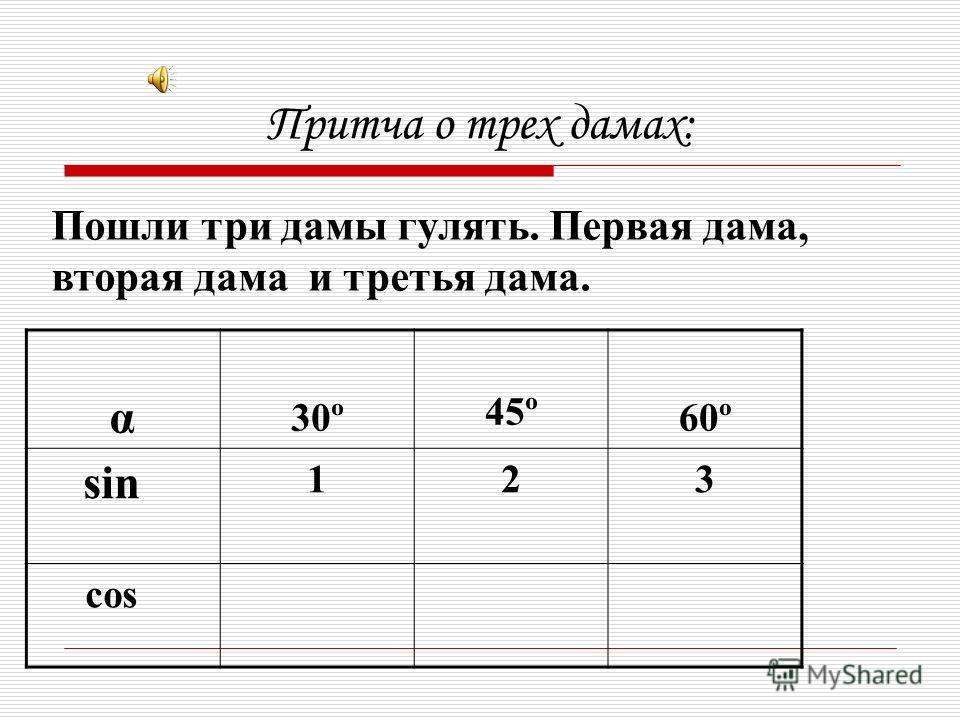 Входное тестирование: 5. Представьте в виде произведения cos 80º - cos 40º А) - sin 20º ; B) cos 20º; C) - sin 20º ; D) - cos20º. Ответ: С
