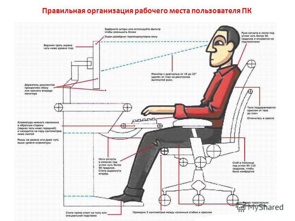 Правильная организация рабочего места пользователя ПК