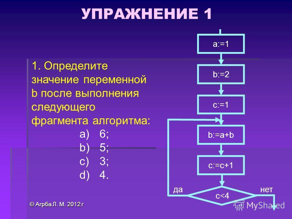© Агрба Л. М. 2012 г 1. Определите значение переменной b после выполнения следующего фрагмента алгоритма: a) 6; b) 5; c) 3; d) 4. УПРАЖНЕНИЕ 1 да a:=1 b:=2 c:=1 b:=a+b c:=c+1 c