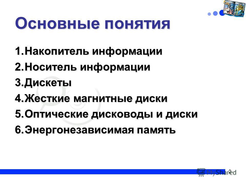 2 Основные понятия 1.Накопитель информации 2.Носитель информации 3.Дискеты 4.Жесткие магнитные диски 5.Оптические дисководы и диски 6.Энергонезависимая память