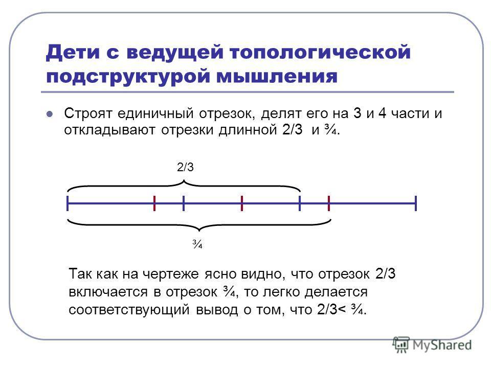 Дети с ведущей топологической подструктурой мышления Строят единичный отрезок, делят его на 3 и 4 части и откладывают отрезки длинной 2/3 и ¾. ¾ 2/3 Так как на чертеже ясно видно, что отрезок 2/3 включается в отрезок ¾, то легко делается соответствую