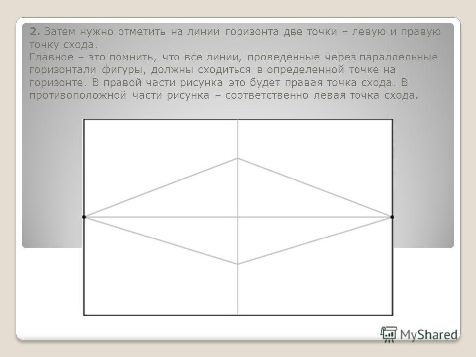 2. Затем нужно отметить на линии горизонта две точки – левую и правую точку схода. Главное – это помнить, что все линии, проведенные через параллельные горизонтали фигуры, должны сходиться в определенной точке на горизонте. В правой части рисунка это