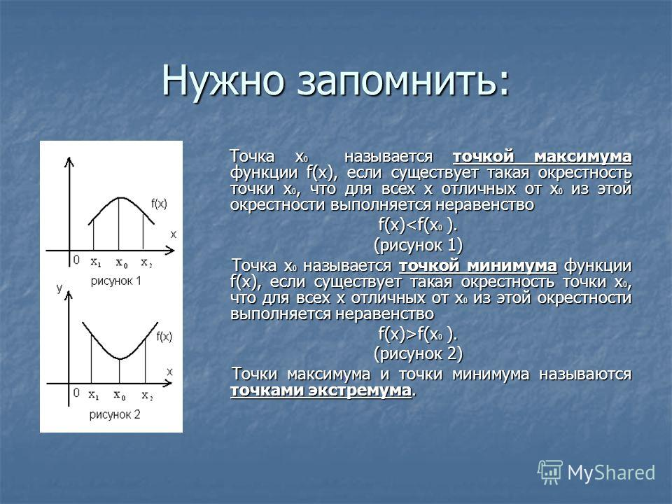 Нужно запомнить: Точка х 0 называется точкой максимума функции f(x), если существует такая окрестность точки х 0, что для всех х отличных от х 0 из этой окрестности выполняется неравенство Точка х 0 называется точкой максимума функции f(x), если суще