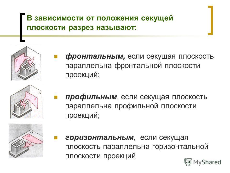 В зависимости от положения секущей плоскости разрез называют: фронтальным, если секущая плоскость параллельна фронтальной плоскости проекций; профильным, если секущая плоскость параллельна профильной плоскости проекций; горизонтальным, если секущая п