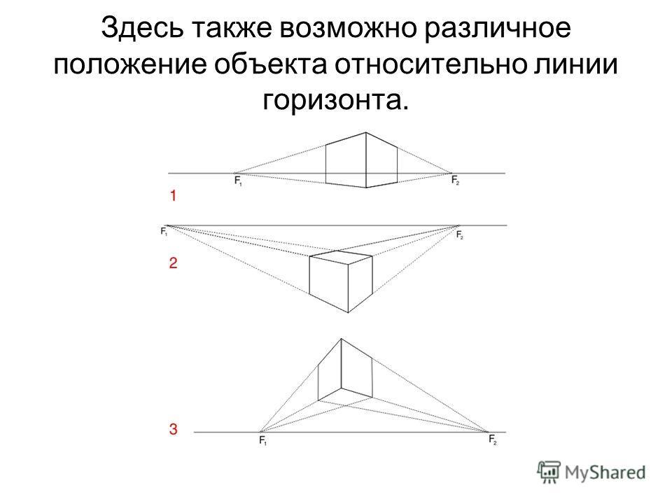 Здесь также возможно различное положение объекта относительно линии горизонта.