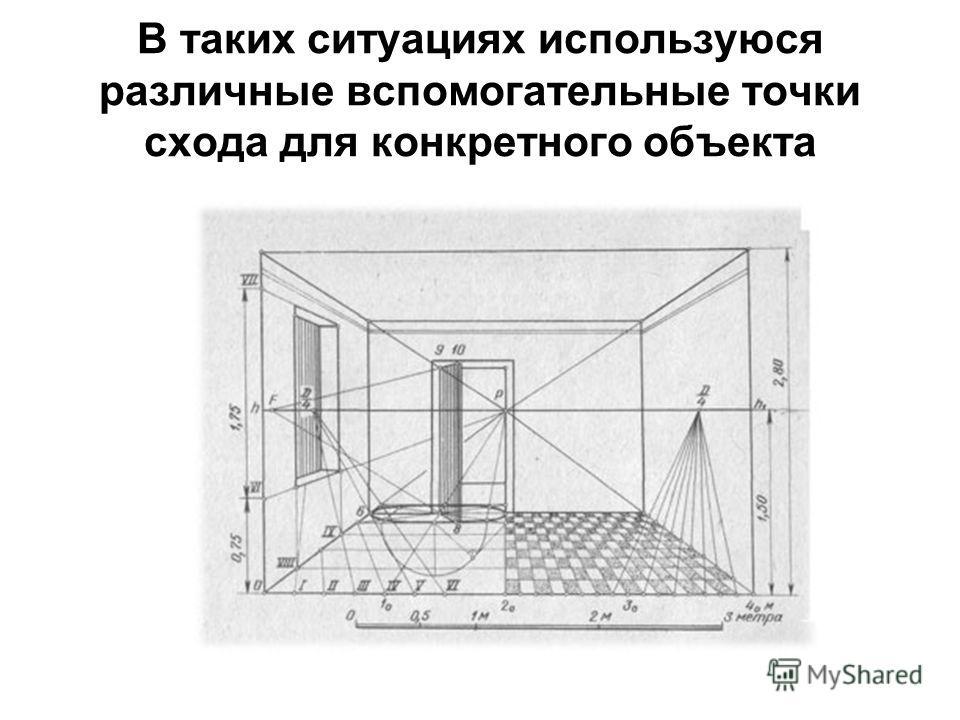 В таких ситуациях используюся различные вспомогательные точки схода для конкретного объекта
