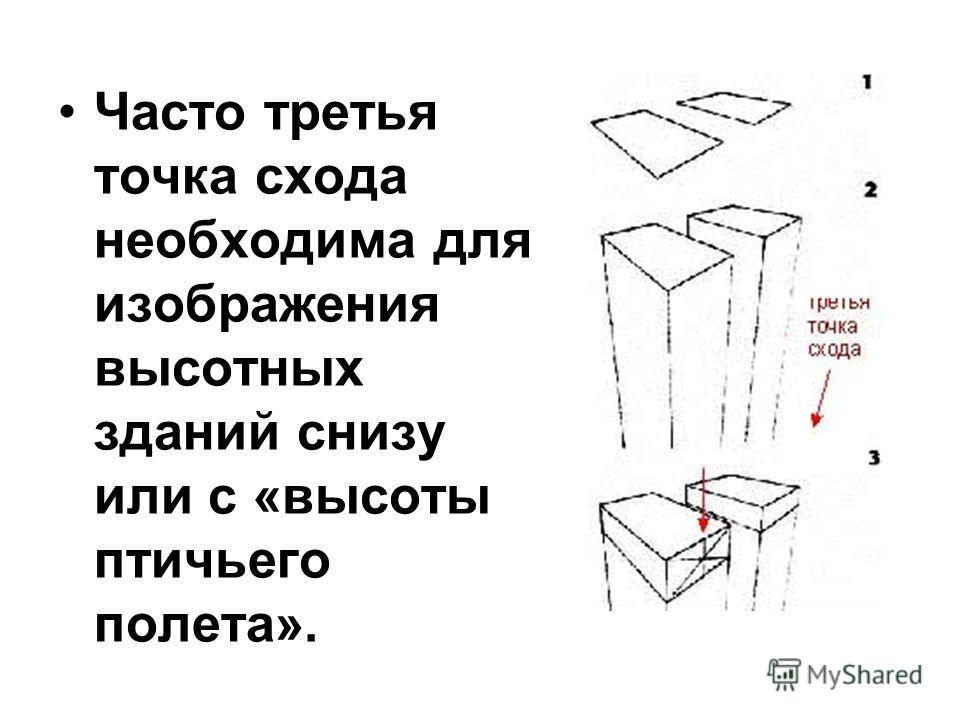 Часто третья точка схода необходима для изображения высотных зданий снизу или с «высоты птичьего полета».