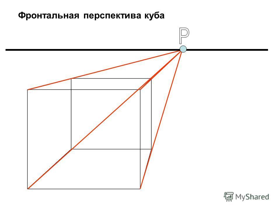 Фронтальная перспектива куба