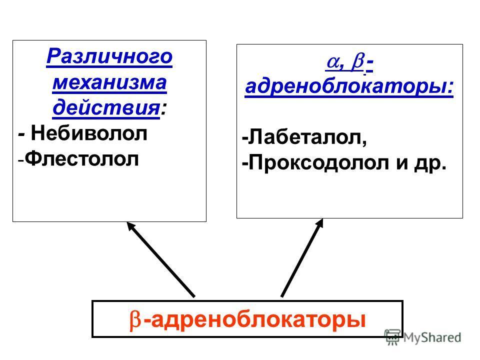 -адреноблокаторы Различного механизма действия: - Небиволол - Флестолол, - адреноблокаторы: -Лабеталол, -Проксодолол и др.