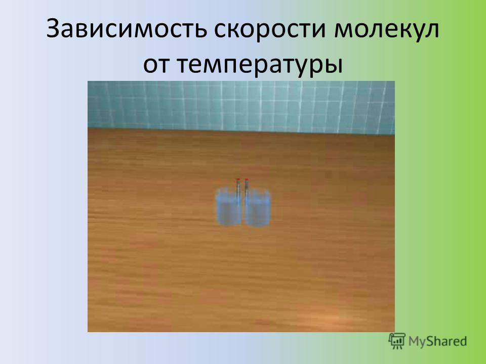 Зависимость скорости молекул от температуры