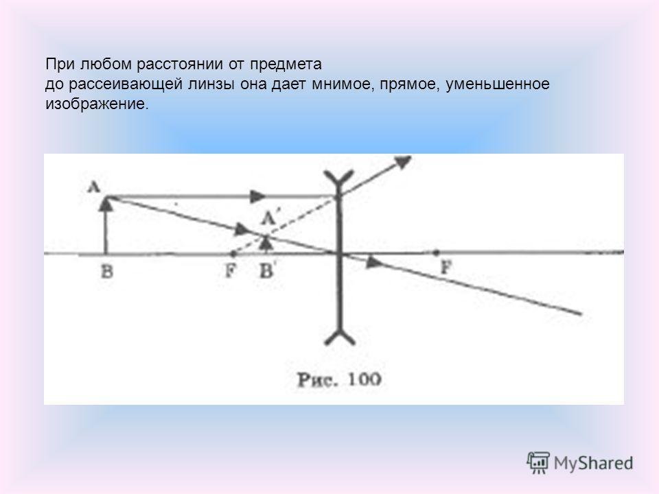 При любом расстоянии от предмета до рассеивающей линзы она дает мнимое, прямое, уменьшенное изображение.