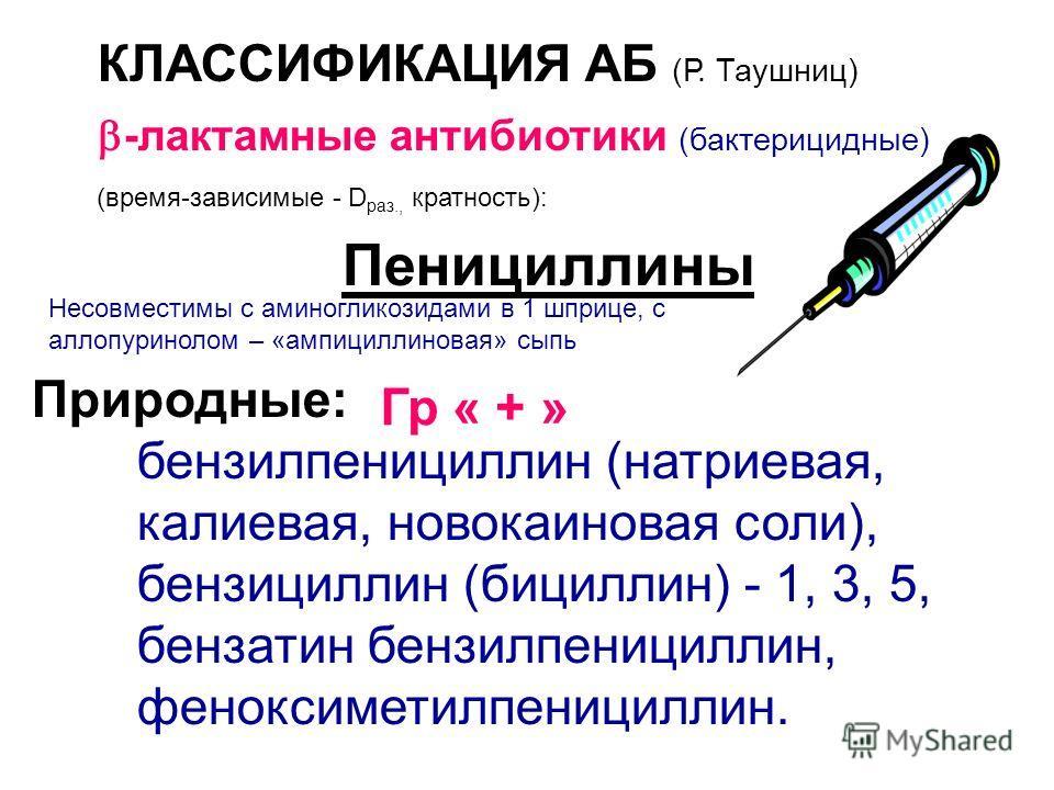 КЛАССИФИКАЦИЯ АБ (Р. Таушниц) -лактамные антибиотики (бактерицидные) (время-зависимые - D раз., кратность): Пенициллины Природные: бензилпенициллин (натриевая, калиевая, новокаиновая соли), бензициллин (бициллин) - 1, 3, 5, бензатин бензилпенициллин,