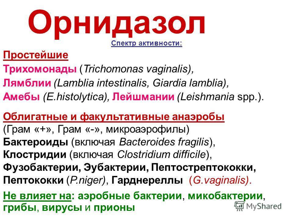 Спектр активности: Простейшие Трихомонады (Trichomonas vaginalis), Лямблии (Lamblia intestinalis, Giardia lamblia), Амебы (E.histolytica), Лейшмании (Leishmania spp.). Облигатные и факультативные анаэробы (Грам «+», Грам «-», микроаэрофилы) Бактероид