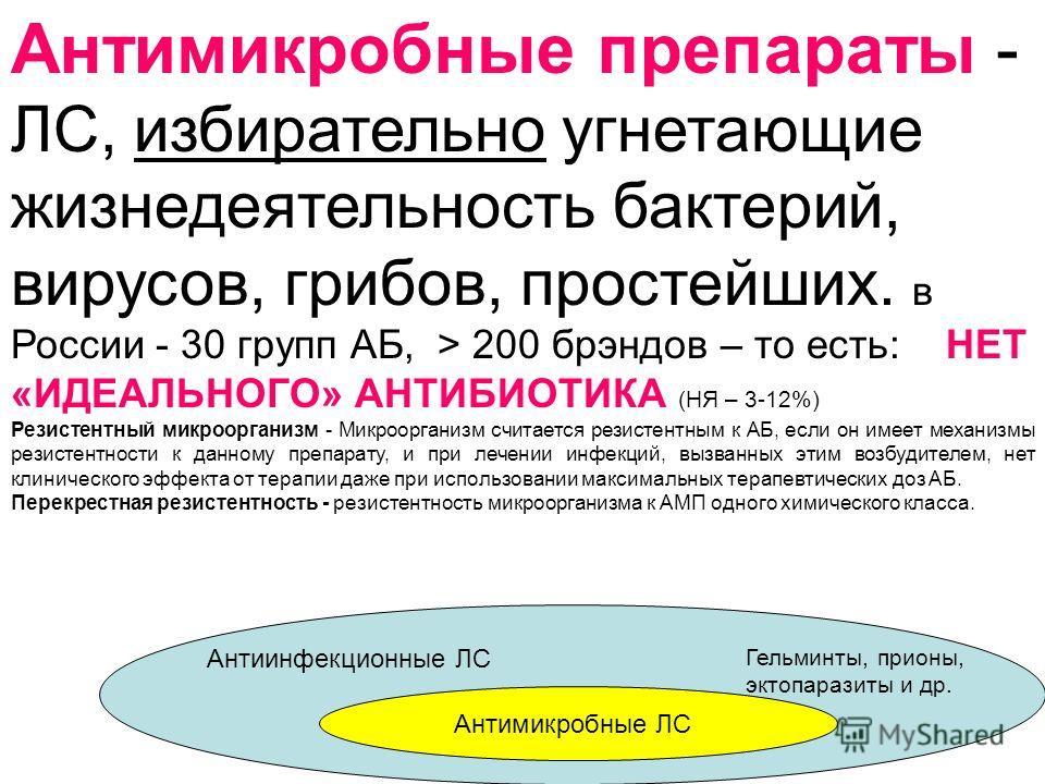 Антимикробные препараты - ЛС, избирательно угнетающие жизнедеятельность бактерий, вирусов, грибов, простейших. в России - 30 групп АБ, > 200 брэндов – то есть: НЕТ «ИДЕАЛЬНОГО» АНТИБИОТИКА (НЯ – 3-12%) Резистентный микроорганизм - Микроорганизм счита
