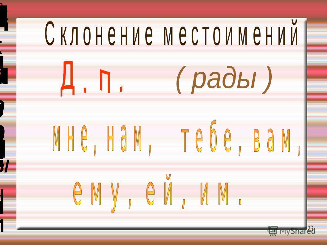 м н е, н а м,м н е, н а м, т е б е, в а м,т е б е, в а м, ( рады )( рады ) Д. п.Д. п. е м у, е й, и м.е м у, е й, и м. Склонение местоименийСклонение местоимений 2626