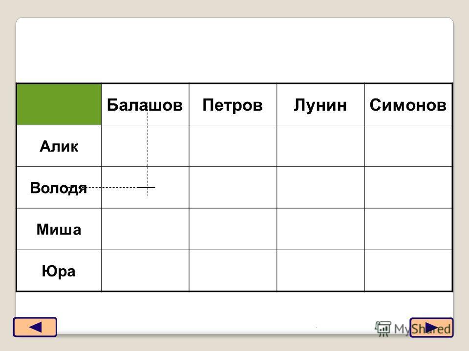 .5 БалашовПетровЛунинСимонов Алик Володя Миша Юра