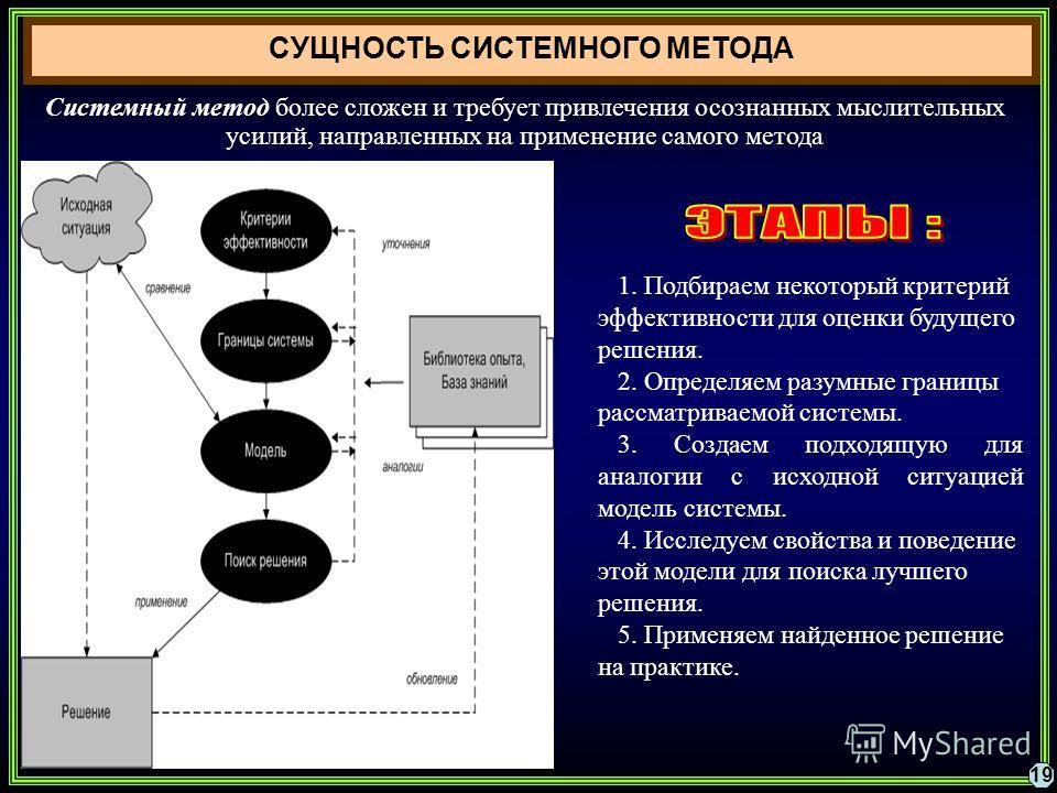19 СУЩНОСТЬ СИСТЕМНОГО МЕТОДА 1. Подбираем некоторый критерий эффективности для оценки будущего решения. 2. Определяем разумные границы рассматриваемой системы. 3. Создаем подходящую для аналогии с исходной ситуацией модель системы. 4. Исследуем свой
