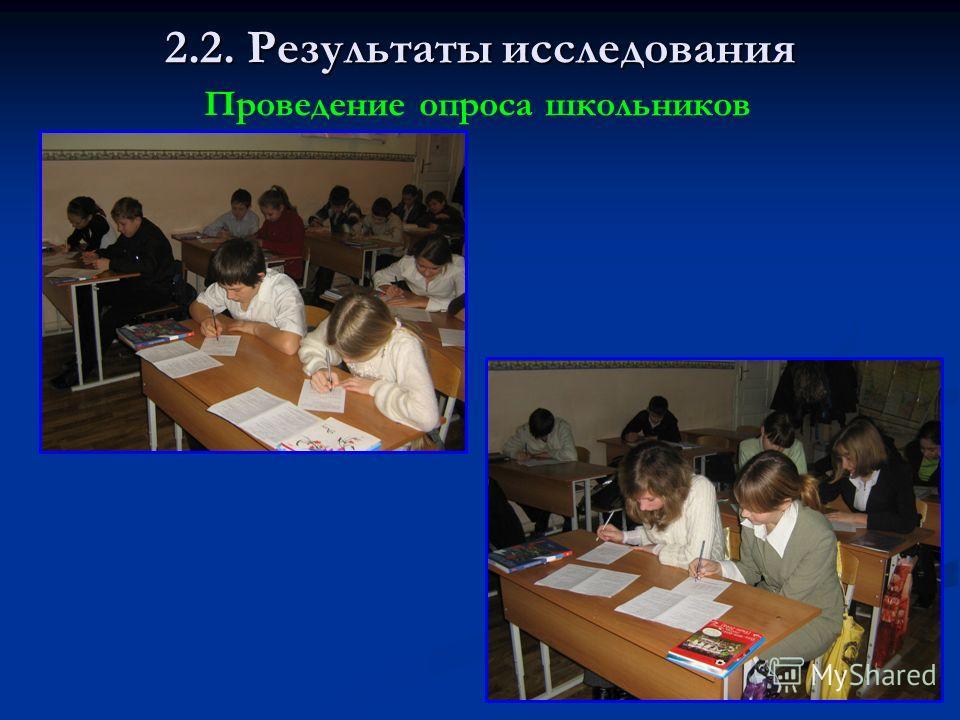 2.2. Результаты исследования Проведение опроса школьников
