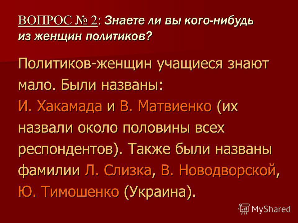 ВОПРОС 2: Знаете ли вы кого-нибудь из женщин политиков? Политиков-женщин учащиеся знают мало. Были названы: И. Хакамада и В. Матвиенко (их назвали около половины всех респондентов). Также были названы фамилии Л. Слизка, В. Новодворской, Ю. Тимошенко