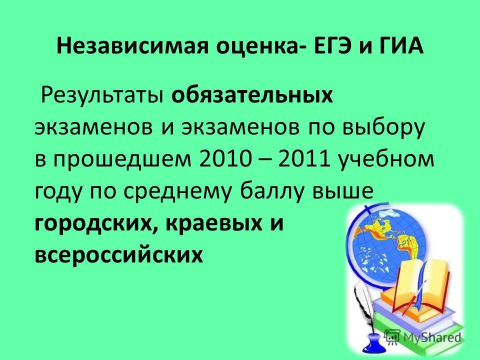 Независимая оценка- ЕГЭ и ГИА Результаты обязательных экзаменов и экзаменов по выбору в прошедшем 2010 – 2011 учебном году по среднему баллу выше городских, краевых и всероссийских