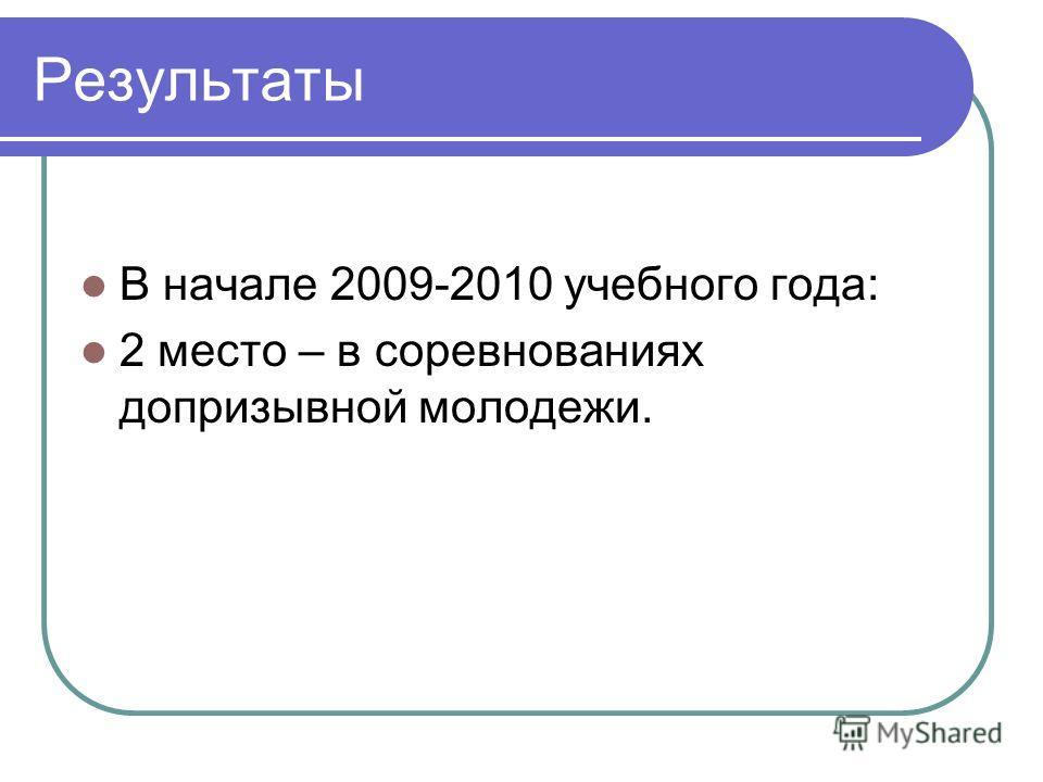 Результаты В начале 2009-2010 учебного года: 2 место – в соревнованиях допризывной молодежи.