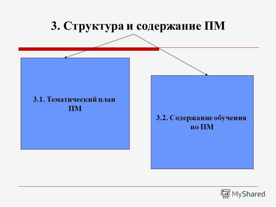 3. Структура и содержание ПМ 3.1. Тематический план ПМ 3.2. Содержание обучения по ПМ