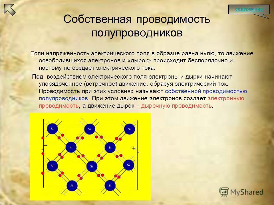 Собственная проводимость полупроводников Если напряженность электрического поля в образце равна нулю, то движение освободившихся электронов и «дырок» происходит беспорядочно и поэтому не создаёт электрического тока. Под воздействием электрического по