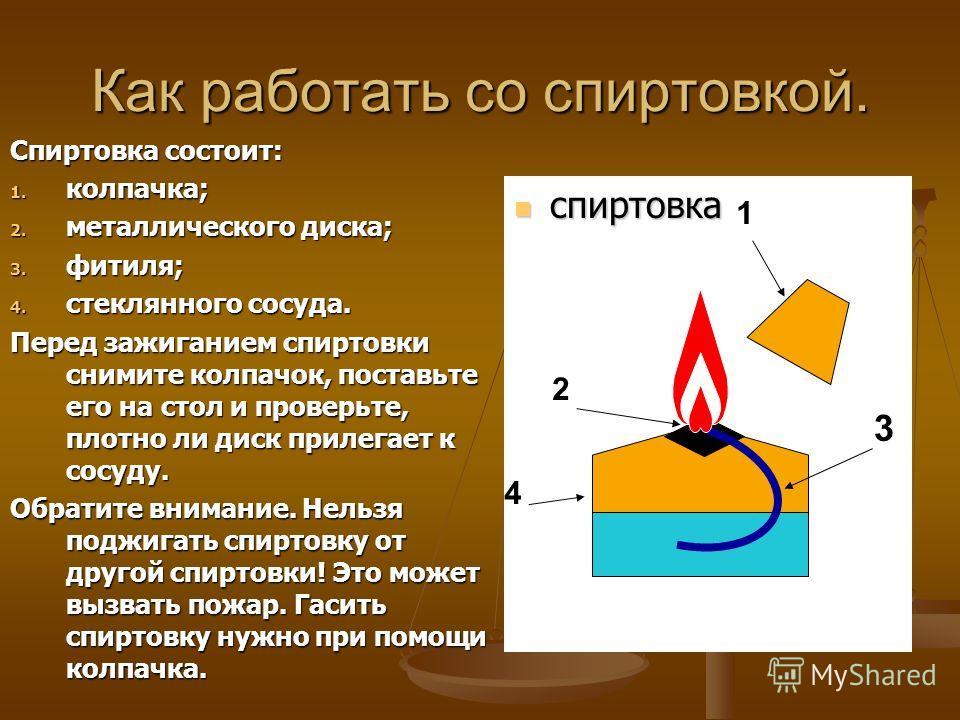 Как работать со спиртовкой. Спиртовка состоит: 1. колпачка; 2. металлического диска; 3. фитиля; 4. стеклянного сосуда. Перед зажиганием спиртовки снимите колпачок, поставьте его на стол и проверьте, плотно ли диск прилегает к сосуду. Обратите внимани